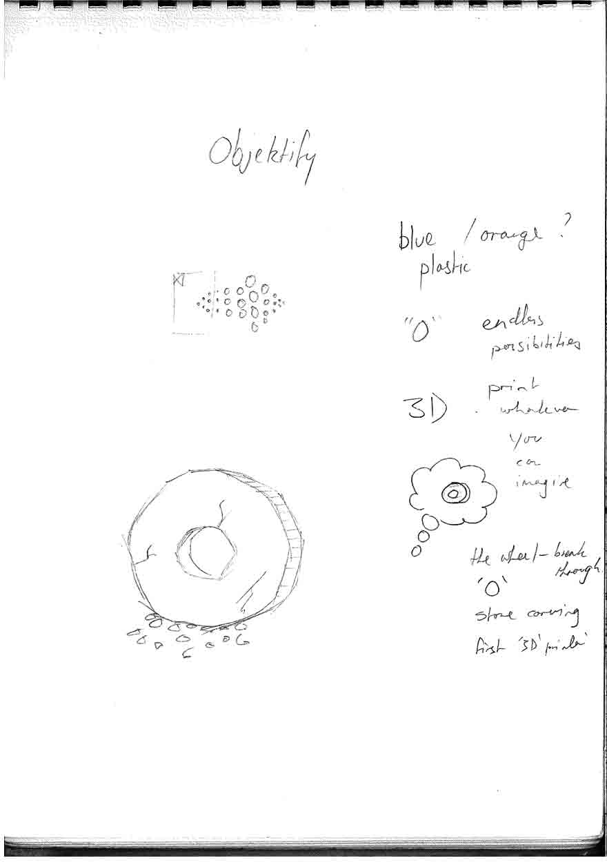 A page from my notebook with rough sketches and notes for the Objektify logo